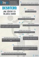 Tiskoviny a letáky by sergej_